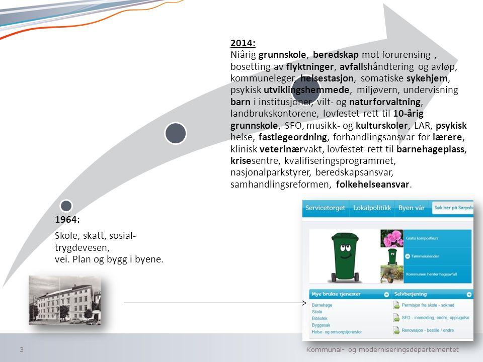 Kommunal- og moderniseringsdepartementet Norsk mal: Tekst uten kulepunkter 1964: Skole, skatt, sosial- trygdevesen, vei. Plan og bygg i byene. 2014: N
