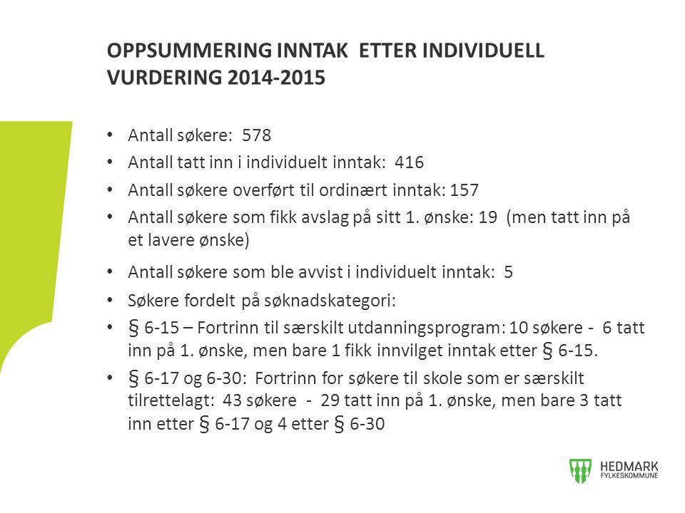 Antall søkere: 578 Antall tatt inn i individuelt inntak: 416 Antall søkere overført til ordinært inntak: 157 Antall søkere som fikk avslag på sitt 1.