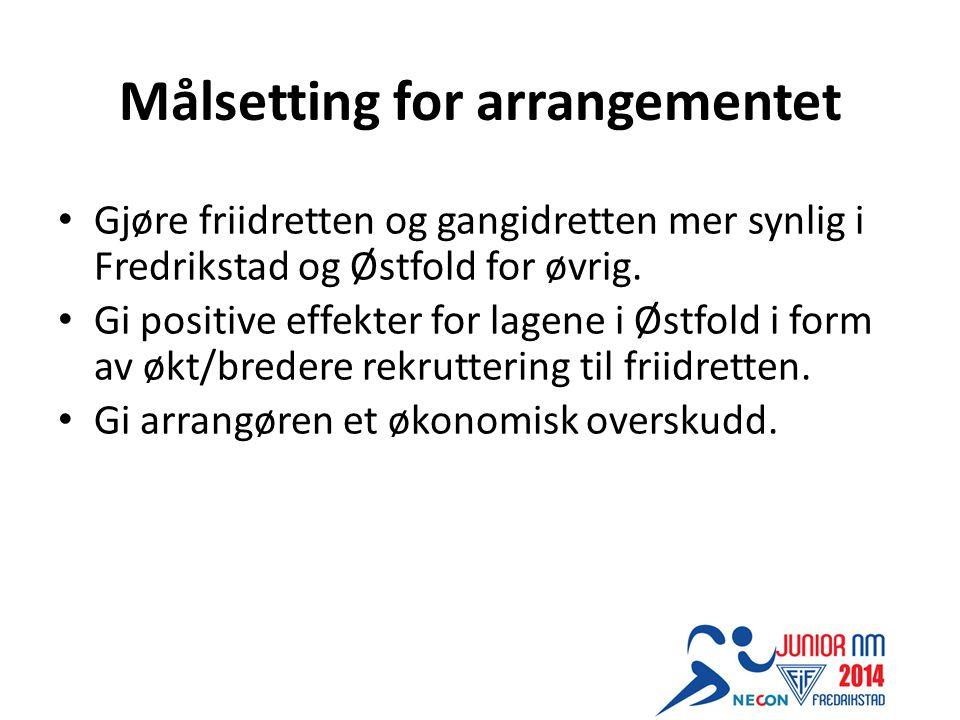 Målsetting for arrangementet Gjøre friidretten og gangidretten mer synlig i Fredrikstad og Østfold for øvrig.