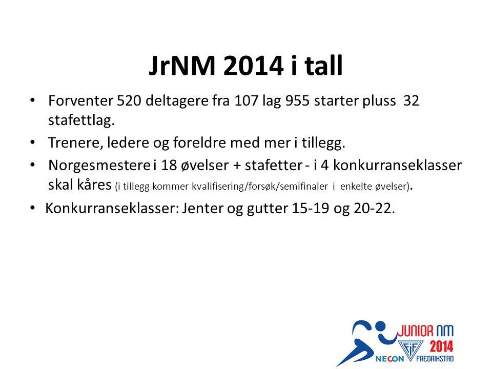 JrNM 2014 i tall Forventer 520 deltagere fra 107 lag 955 starter pluss 32 stafettlag.