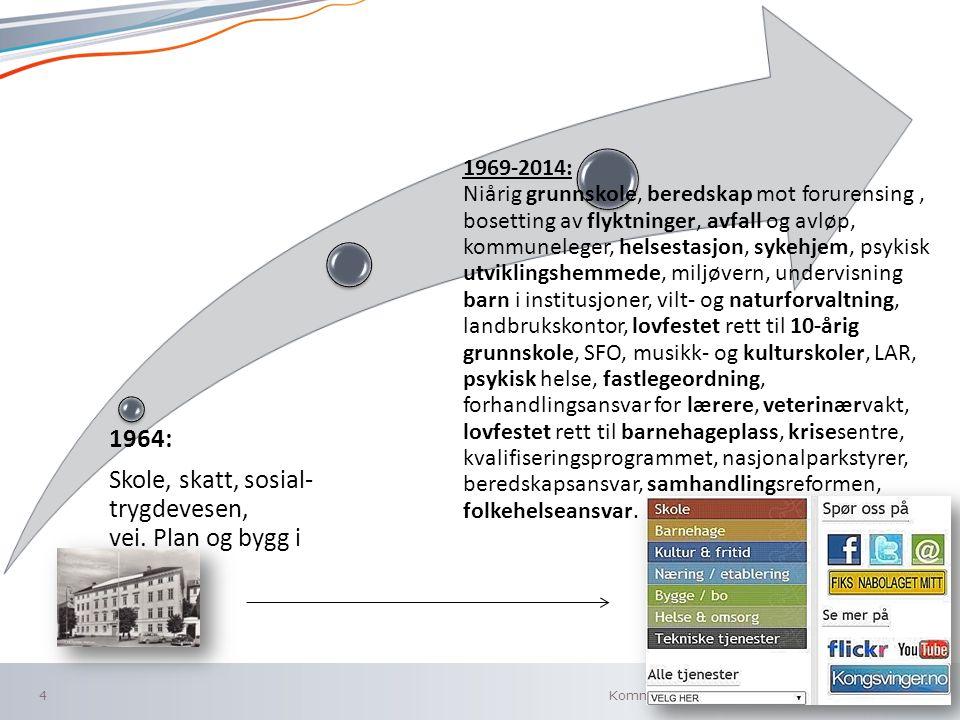 Kommunal- og moderniseringsdepartementet Norsk mal: Tekst uten kulepunkter 1964: Skole, skatt, sosial- trygdevesen, vei. Plan og bygg i byene. 1969-20