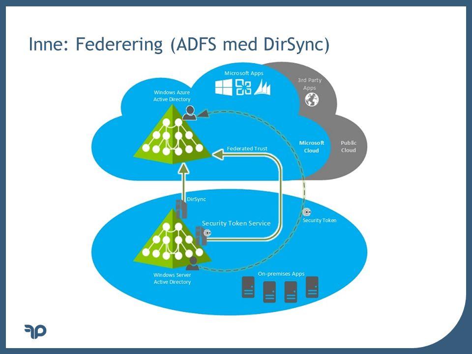 v Inne: Federering (ADFS med DirSync)