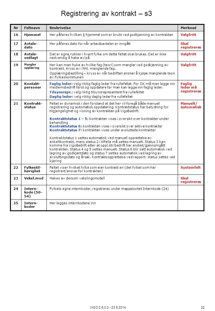 VIGO 2.6.0.0 - 23.9.2014 22 NrFeltnavnBeskrivelseMerknad 16HjemmelHer påføres hvilken § hjemmel som er brukt ved godkjenning av kontraktenValgfritt 17