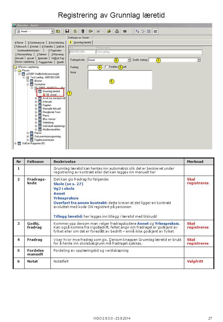 VIGO 2.6.0.0 - 23.9.2014 27 NrFeltnavnBeskrivelseMerknad 1Grunnlag læretid kan hentes inn automatisk slik det er beskrevet under registrering av kontr