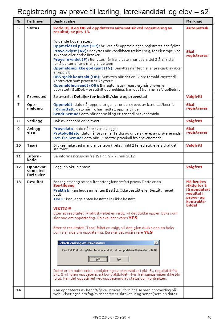 VIGO 2.6.0.0 - 23.9.2014 40 NrFeltnavnBeskrivelseMerknad 5StatusKode IB, B og MB vil oppdateres automatisk ved registrering av resultat, se pkt. 13. F