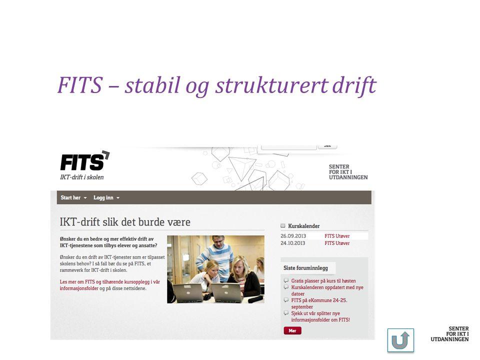 FITS – stabil og strukturert drift
