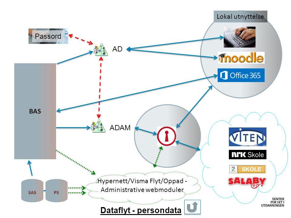 Dataflyt - persondata Lokal utnyttelse ADAM AD Passord Hypernett/Visma Flyt/Oppad - Administrative webmoduler