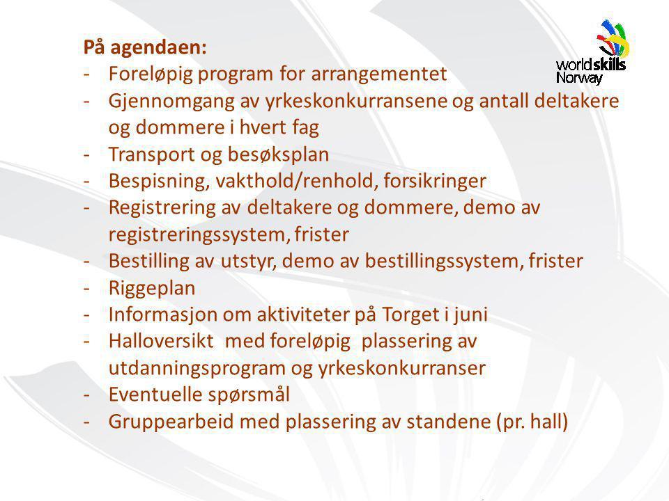 På agendaen: -Foreløpig program for arrangementet -Gjennomgang av yrkeskonkurransene og antall deltakere og dommere i hvert fag -Transport og besøksplan -Bespisning, vakthold/renhold, forsikringer -Registrering av deltakere og dommere, demo av registreringssystem, frister -Bestilling av utstyr, demo av bestillingssystem, frister -Riggeplan -Informasjon om aktiviteter på Torget i juni -Halloversikt med foreløpig plassering av utdanningsprogram og yrkeskonkurranser -Eventuelle spørsmål -Gruppearbeid med plassering av standene (pr.