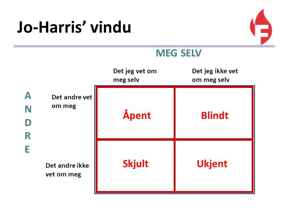 Jo-Harris' vindu Det andre vet om meg Det andre ikke vet om meg Det jeg vet om meg selv Det jeg ikke vet om meg selv ANDREANDRE MEG SELV Blindt Ukjent Åpent Skjult