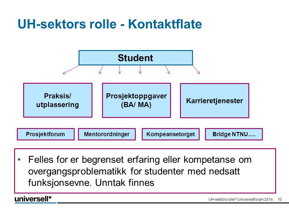 UH-sektors rolle - Kontaktflate UH-sektors rolle? Universellforum 201410 Praksis/ utplassering Prosjektoppgaver (BA/ MA) Karrieretjenester Prosjektfor