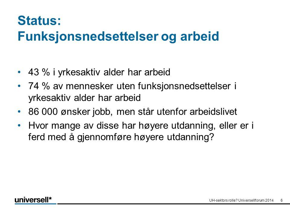 Bakgrunn: Et hav av utredninger OECD-rapport AFI FAFO NAV Jobbstrategi NOVA SSB …..