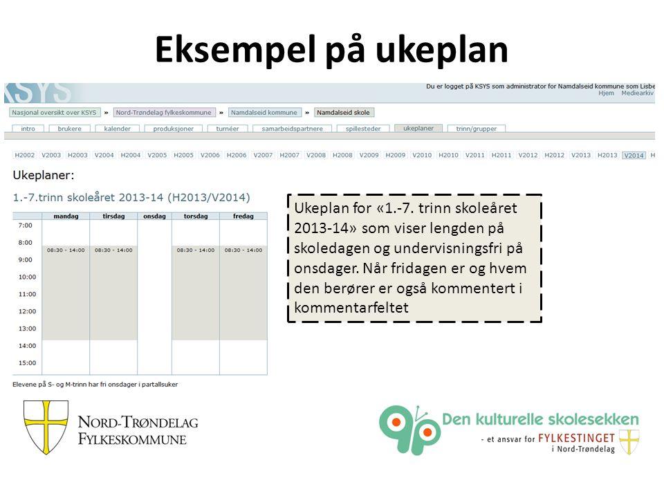 Eksempel på ukeplan Ukeplan for «1.-7.