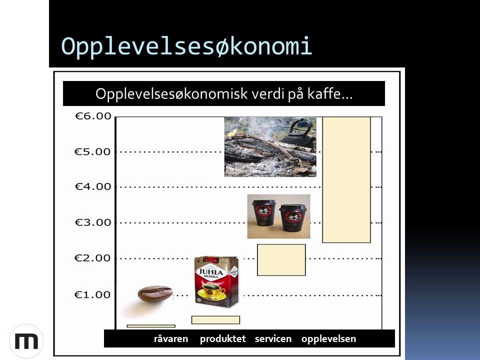 Opplevelsesøkonomi Opplevelsesøkonomisk verdi på kaffe... råvaren produktet servicen opplevelsen