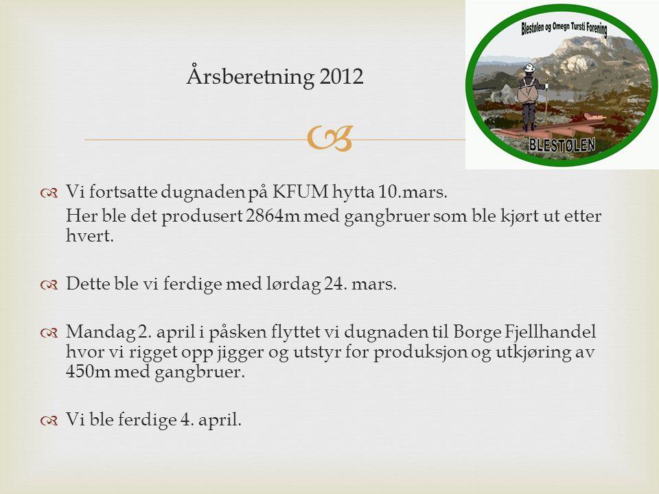  Årsberetning 2012  Vi fortsatte dugnaden på KFUM hytta 10.mars.