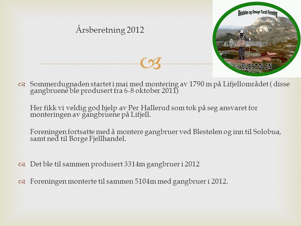 Årsberetning 2012  Sommerdugnaden startet i mai med montering av 1790 m på Lifjellområdet ( disse gangbruene ble produsert fra 6-8 oktober 2011) Her fikk vi veldig god hjelp av Per Hallerud som tok på seg ansvaret for monteringen av gangbruene på Lifjell.