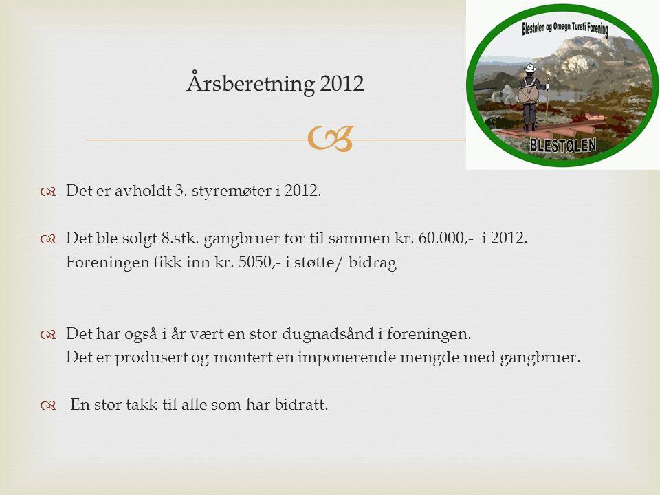  Årsberetning 2012  Det er avholdt 3. styremøter i 2012.