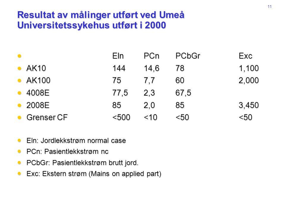 10 Definisjon av pasientnært område i.h.h.t IEC 601-1-1/A1 R 1,5 m 2,5 m 1,5 m