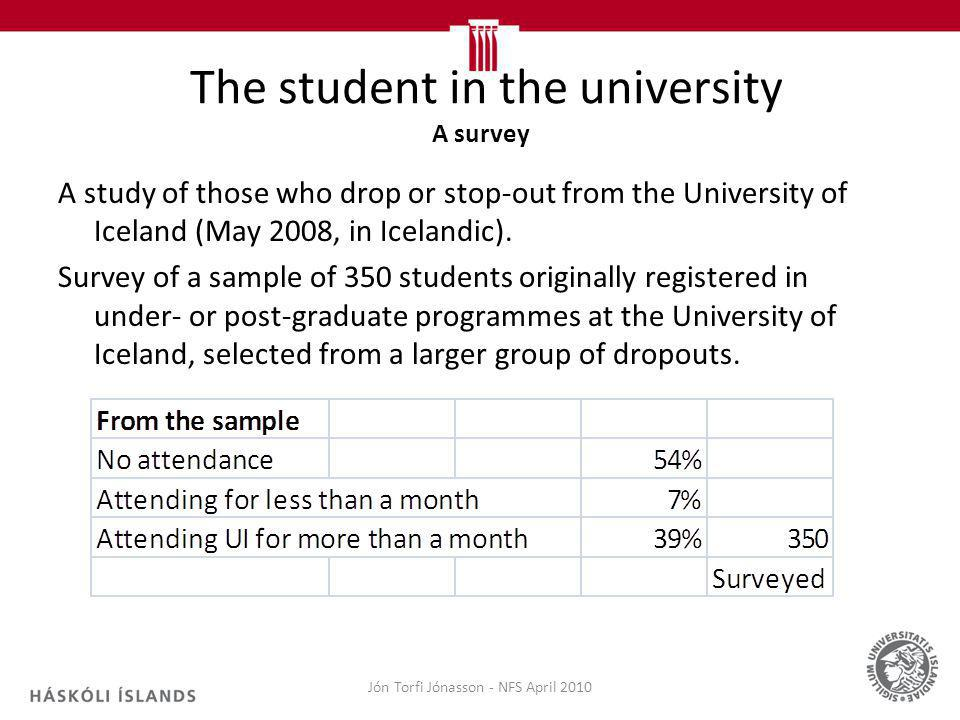 The student in the university A survey A study of those who drop or stop-out from the University of Iceland (May 2008, in Icelandic).
