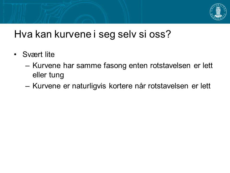 Tonelag 2 i Nord-Gudbrandsdal Melodi –HLH Tung rotstavelse: panna Lett rotstavelse: åt skine (dativ) = JAMVEKT