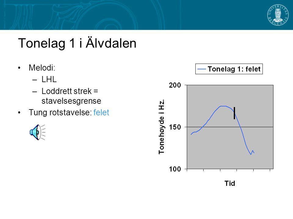 Tonelagsmelodier i Älvdalen Tonelag 1 –Lav tone + høy tone + lav tone (LHL) –Den Høye tonen (vendepunktet der tonen begynner å synke igjen) kommer nor