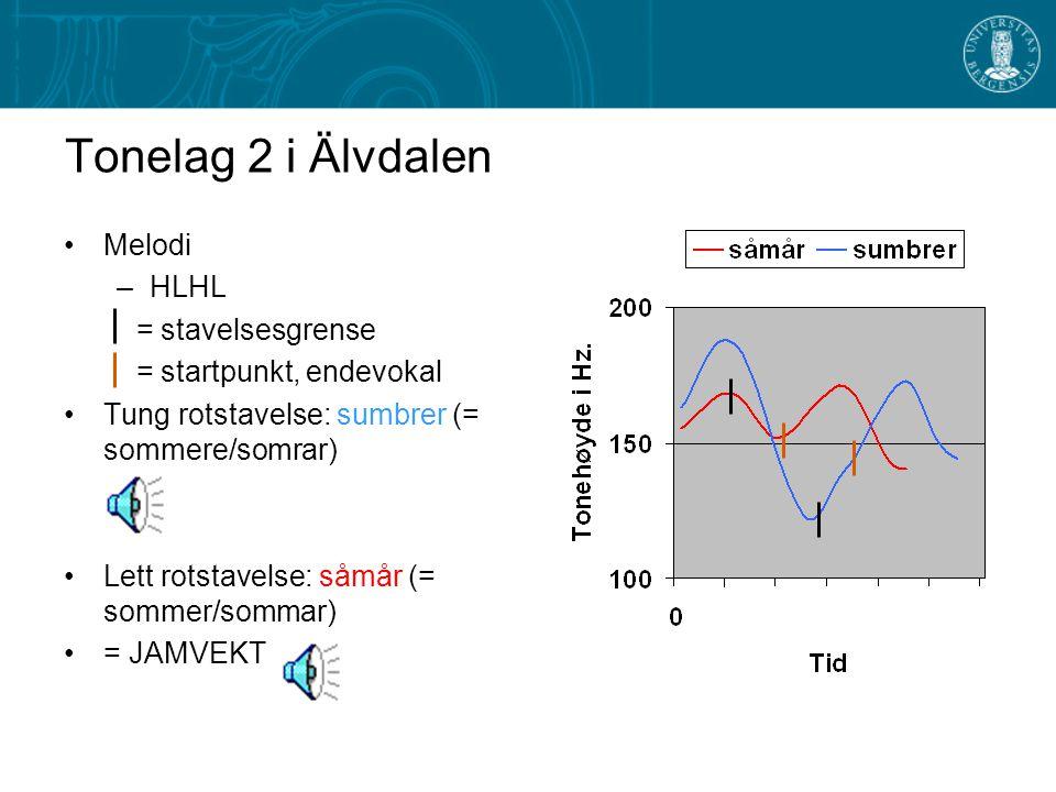 Tonelag 1 i Älvdalen Melodi: –LHL –Loddrett strek = stavelsesgrense Tung rotstavelse: felet