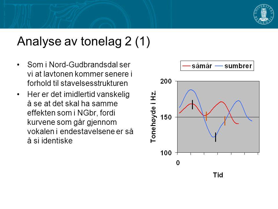 Tonelag 2 i Älvdalen Melodi –HLHL = stavelsesgrense = startpunkt, endevokal Tung rotstavelse: sumbrer (= sommere/somrar) Lett rotstavelse: såmår (= so
