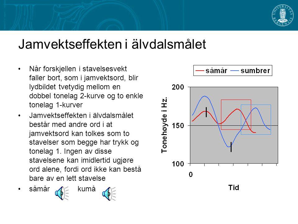 Analyse av tonelag 2 (2) Disse tilsvarer imidlertid begge en tonelag 1-kurve, jf. rammene Ser vi på rotstavelsen, oppdager vi at tonelag 2- kurven kan