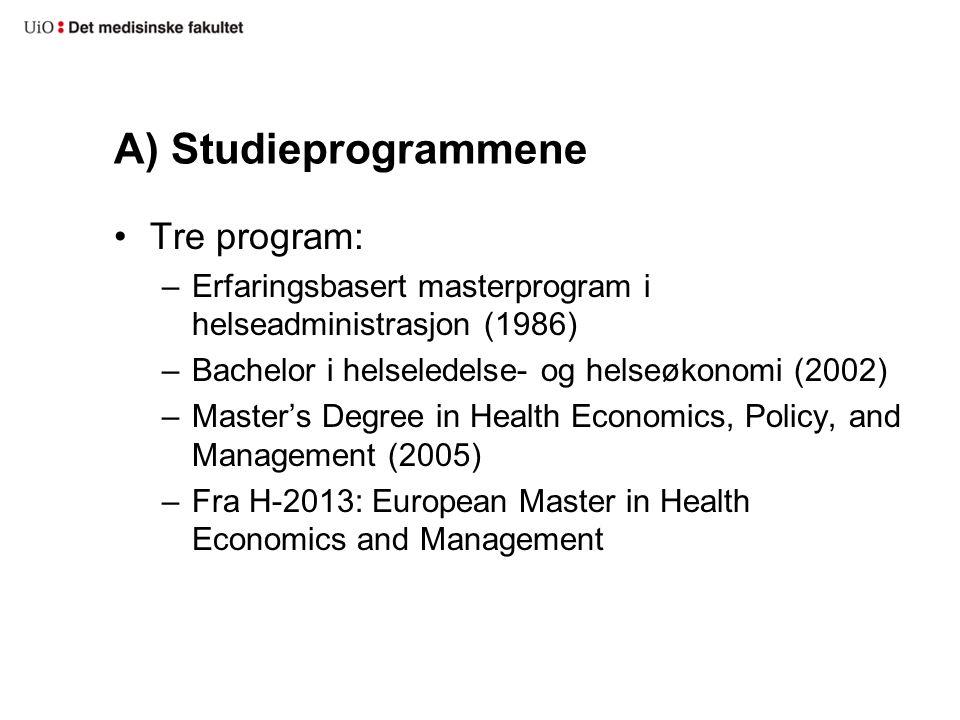A) Studieprogrammene Tre program: –Erfaringsbasert masterprogram i helseadministrasjon (1986) –Bachelor i helseledelse- og helseøkonomi (2002) –Master's Degree in Health Economics, Policy, and Management (2005) –Fra H-2013: European Master in Health Economics and Management