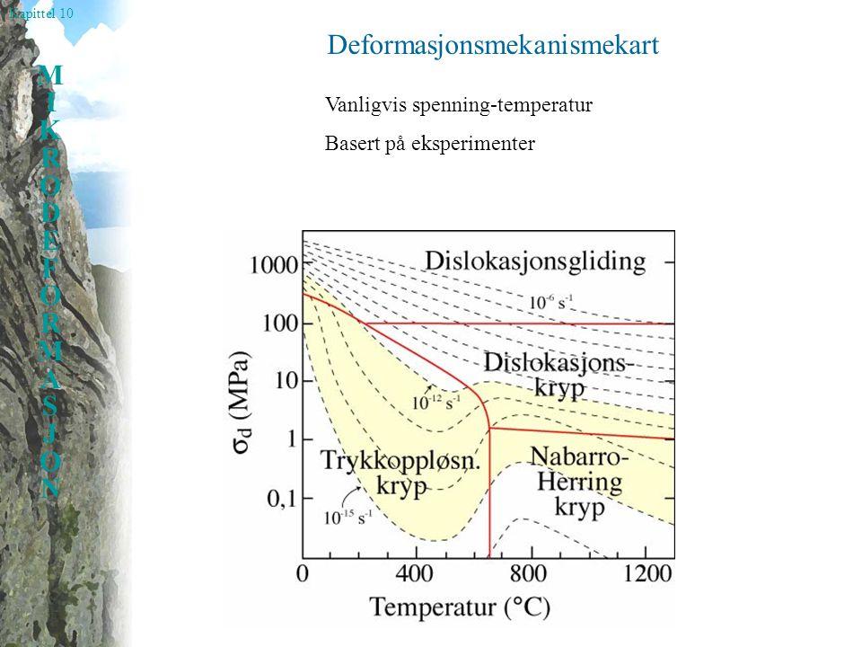 Kapittel 10 MIKRODEFORMASJONMIKRODEFORMASJON Deformasjonsmekanismekart Vanligvis spenning-temperatur Basert på eksperimenter