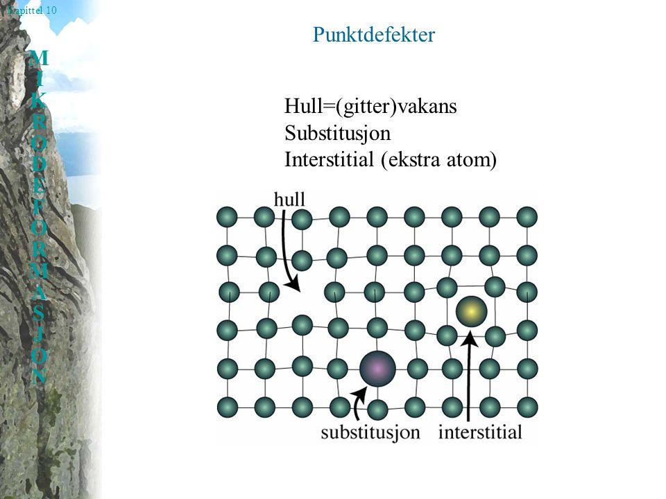 Kapittel 10 MIKRODEFORMASJONMIKRODEFORMASJON Punktdefekter Hull=(gitter)vakans Substitusjon Interstitial (ekstra atom)