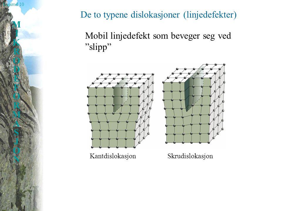 Kapittel 10 MIKRODEFORMASJONMIKRODEFORMASJON De to typene dislokasjoner (linjedefekter) KantdislokasjonSkrudislokasjon Mobil linjedefekt som beveger seg ved slipp