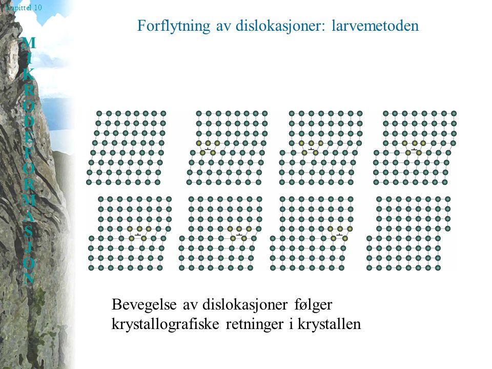 Kapittel 10 MIKRODEFORMASJONMIKRODEFORMASJON Forflytning av dislokasjoner: larvemetoden Bevegelse av dislokasjoner følger krystallografiske retninger i krystallen