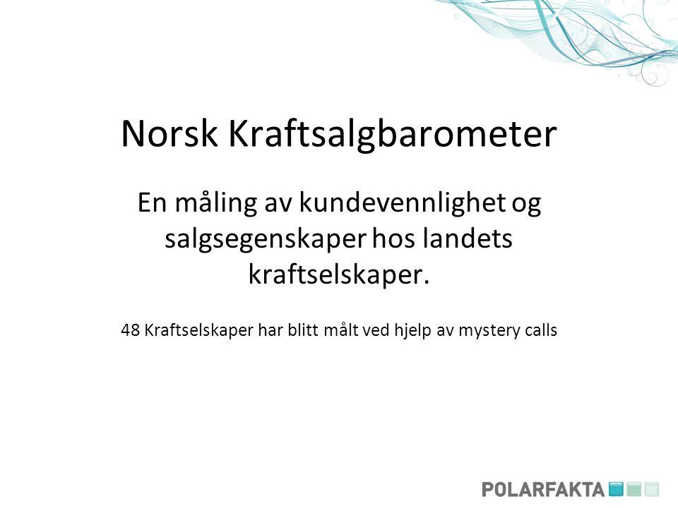 Norsk Kraftsalgbarometer En måling av kundevennlighet og salgsegenskaper hos landets kraftselskaper. 48 Kraftselskaper har blitt målt ved hjelp av mys