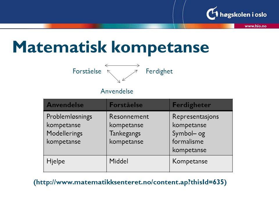 Matematisk kompetanse Forståelse Ferdighet Anvendelse ForståelseFerdigheter Problemløsnings kompetanse Modellerings kompetanse Resonnement kompetanse