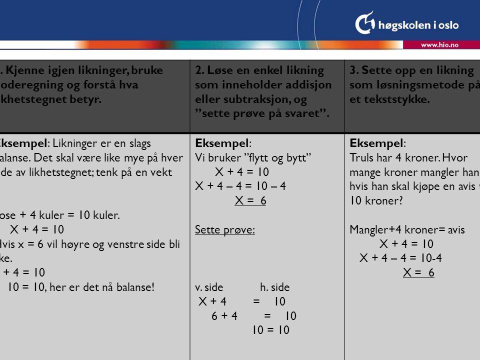 1. Kjenne igjen likninger, bruke hoderegning og forstå hva likhetstegnet betyr. 2. Løse en enkel likning som inneholder addisjon eller subtraksjon, og