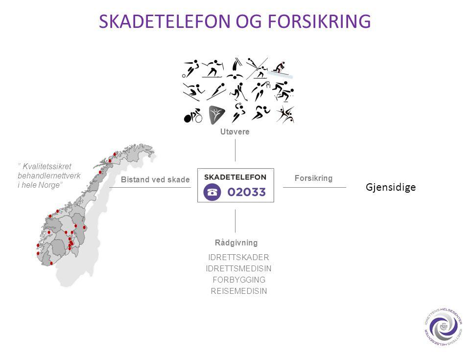 """IDRETTSKADER IDRETTSMEDISIN FORBYGGING REISEMEDISIN Rådgivning Bistand ved skade """" Kvalitetssikret behandlernettverk i hele Norge"""" Forsikring SKADETEL"""