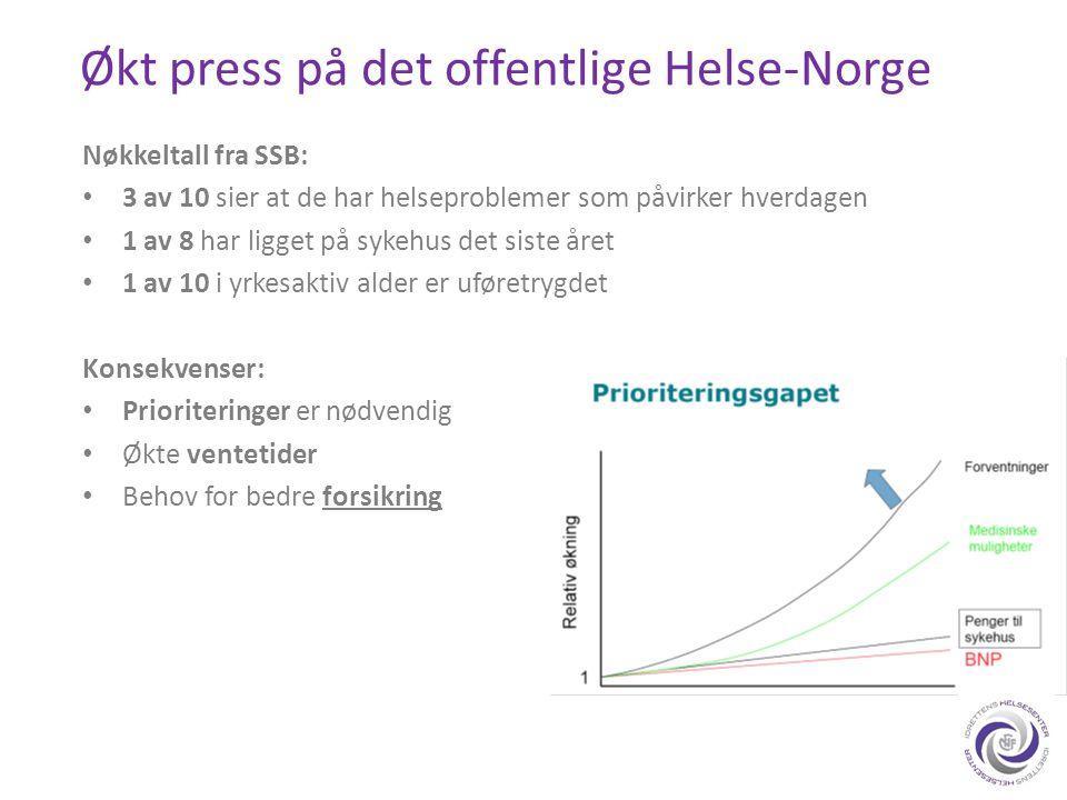 Økt press på det offentlige Helse-Norge Nøkkeltall fra SSB: 3 av 10 sier at de har helseproblemer som påvirker hverdagen 1 av 8 har ligget på sykehus