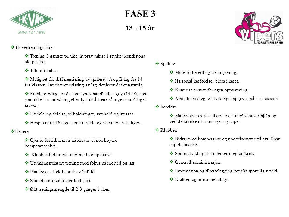 FASE 3 13 - 15 år  Spillere  Møte forberedt og treningsvillig.