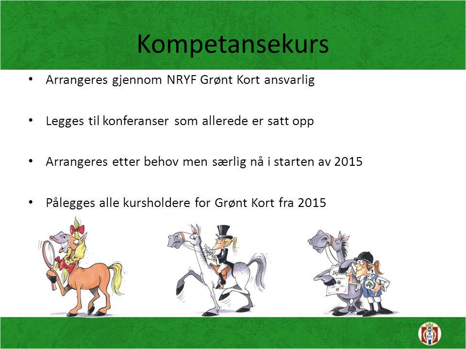 Kompetansekurs Arrangeres gjennom NRYF Grønt Kort ansvarlig Legges til konferanser som allerede er satt opp Arrangeres etter behov men særlig nå i sta