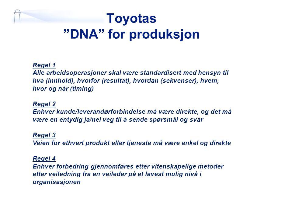 """Toyotas """"DNA"""" for produksjon Regel 1 Alle arbeidsoperasjoner skal være standardisert med hensyn til hva (innhold), hvorfor (resultat), hvordan (sekven"""