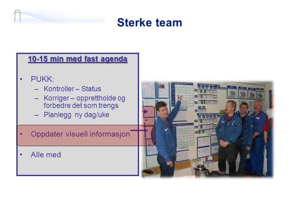 Sterke team 10-15 min med fast agenda PUKK: –Kontroller – Status –Korriger – opprettholde og forbedre det som trengs –Planlegg ny dag/uke Oppdater vis