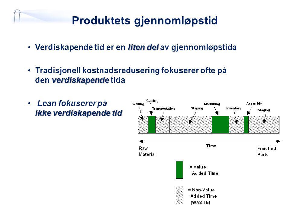 Produktets gjennomløpstid liten delVerdiskapende tid er en liten del av gjennomløpstida verdiskapendeTradisjonell kostnadsredusering fokuserer ofte på