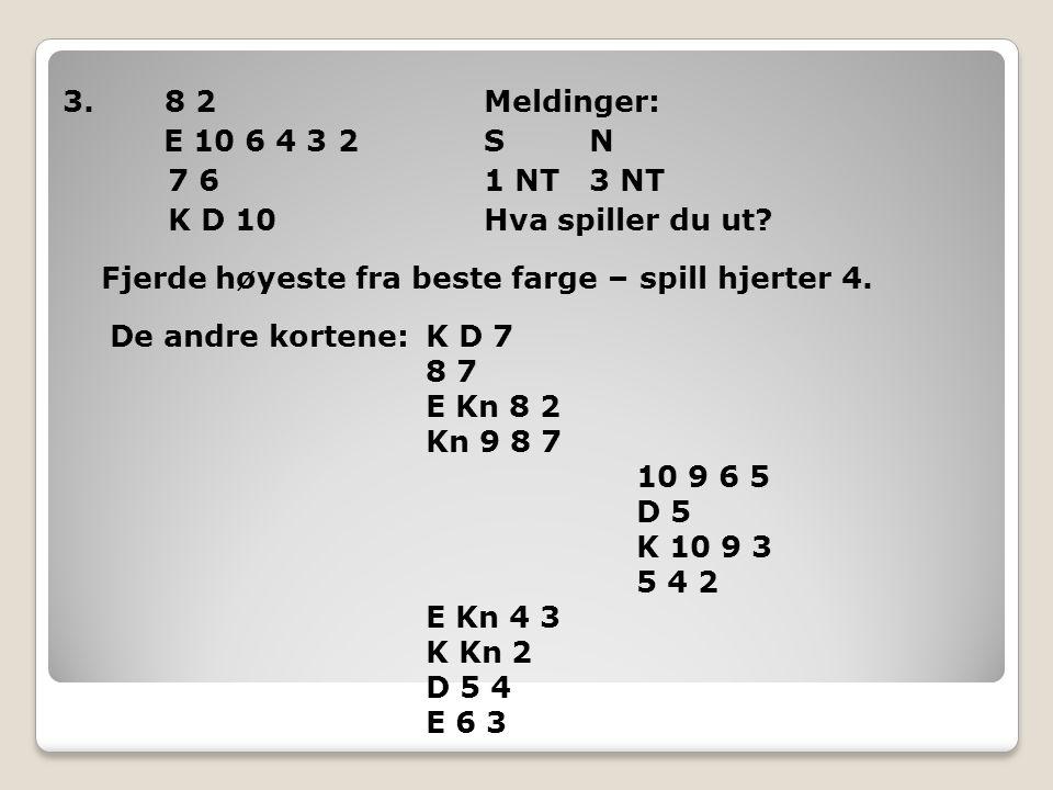 3. 8 2Meldinger: E 10 6 4 3 2SN 7 61 NT3 NT K D 10Hva spiller du ut? Fjerde høyeste fra beste farge – spill hjerter 4. De andre kortene:K D 7 8 7 E Kn