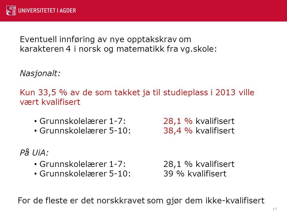 17 Eventuell innføring av nye opptakskrav om karakteren 4 i norsk og matematikk fra vg.skole: Nasjonalt: Kun 33,5 % av de som takket ja til studieplas