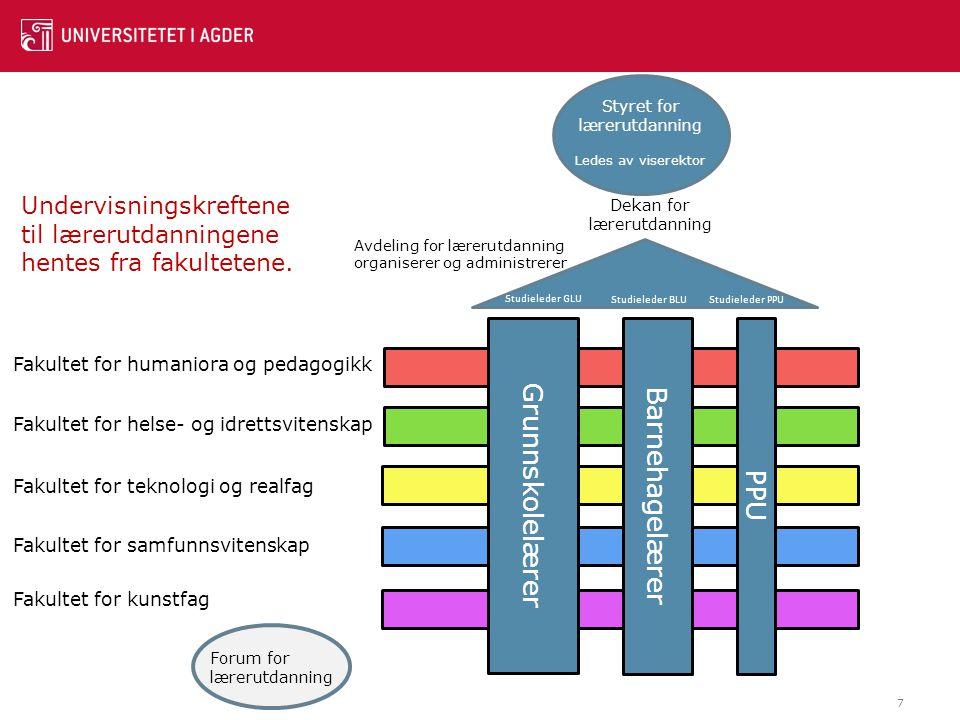 7 Undervisningskreftene til lærerutdanningene hentes fra fakultetene. Fakultet for humaniora og pedagogikk Fakultet for helse- og idrettsvitenskap Fak