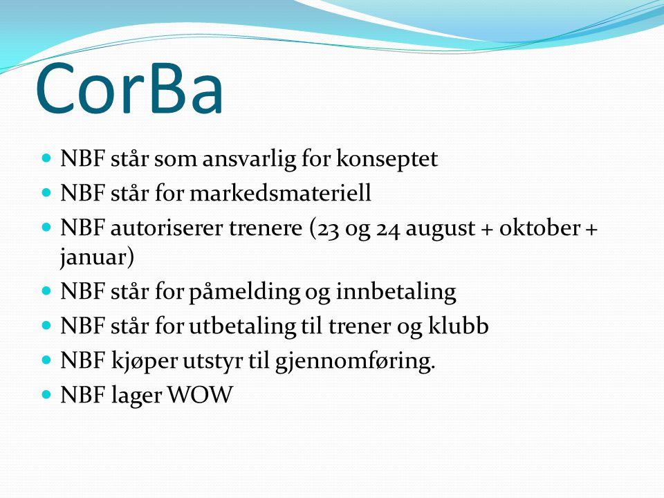 CorBa NBF står som ansvarlig for konseptet NBF står for markedsmateriell NBF autoriserer trenere (23 og 24 august + oktober + januar) NBF står for påmelding og innbetaling NBF står for utbetaling til trener og klubb NBF kjøper utstyr til gjennomføring.