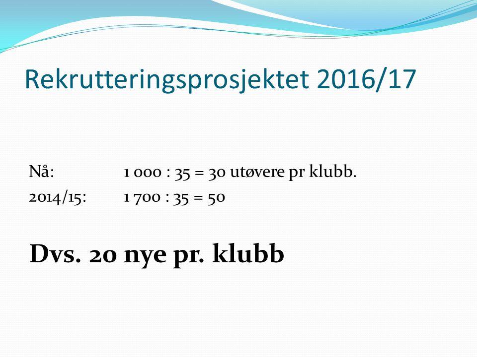 Rekrutteringsprosjektet 2016/17 Nå: 1 000 : 35 = 30 utøvere pr klubb.