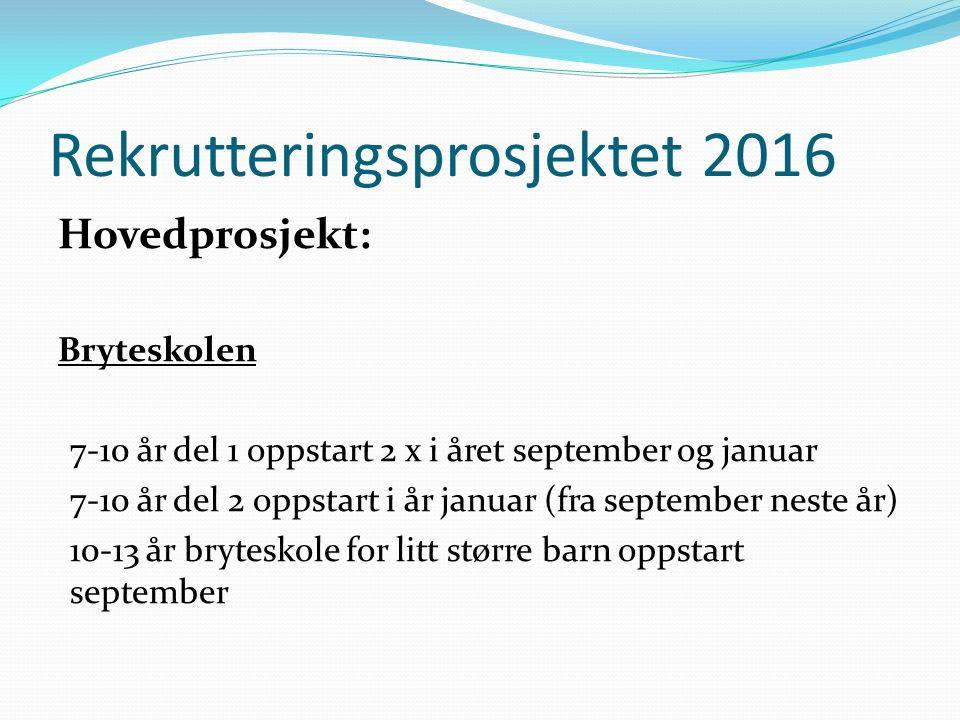 CorBa Regnestykke Utgangspunkt: 20 personer, 10 uker, pris 1 350,- Fordeling: 28% trener, 36 % klubb, 36% forbund.