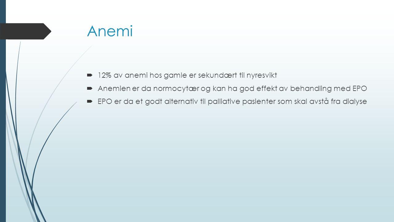 Anemi  12% av anemi hos gamle er sekundært til nyresvikt  Anemien er da normocytær og kan ha god effekt av behandling med EPO  EPO er da et godt alternativ til palliative pasienter som skal avstå fra dialyse