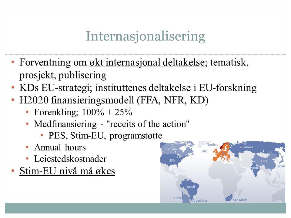 Internasjonalisering Forventning om økt internasjonal deltakelse; tematisk, prosjekt, publisering KDs EU-strategi; instituttenes deltakelse i EU-forskning H2020 finansieringsmodell (FFA, NFR, KD) Forenkling; 100% + 25% Medfinansiering - receits of the action PES, Stim-EU, programstøtte Annual hours Leiestedskostnader Stim-EU nivå må økes